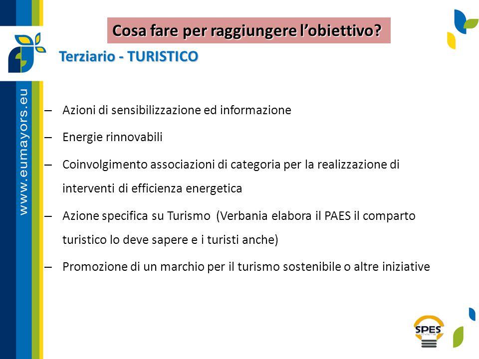 Terziario - TURISTICO Terziario - TURISTICO – Azioni di sensibilizzazione ed informazione – Energie rinnovabili – Coinvolgimento associazioni di categ