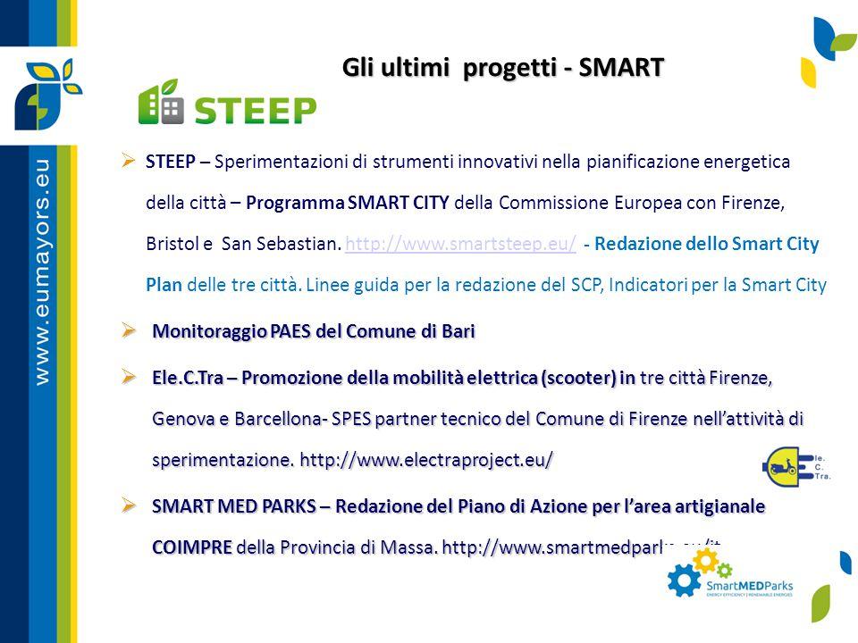 Gli ultimi progetti - SMART  STEEP – Sperimentazioni di strumenti innovativi nella pianificazione energetica della città – Programma SMART CITY della