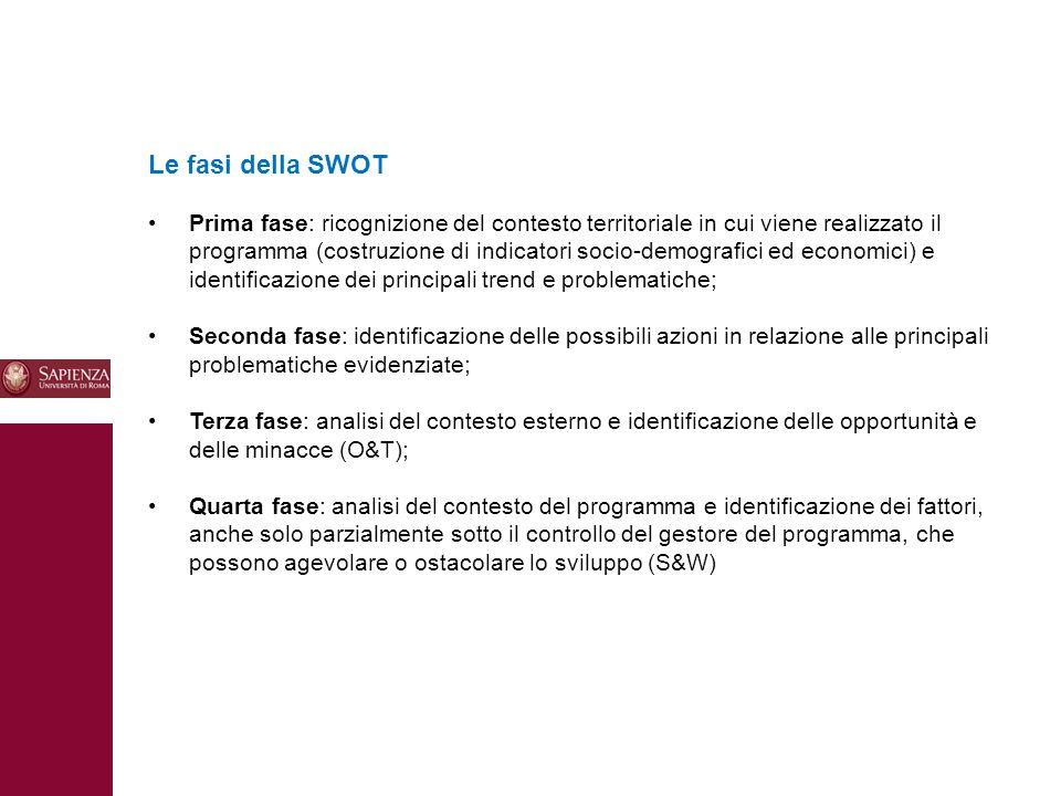 10 Le fasi della SWOT Prima fase: ricognizione del contesto territoriale in cui viene realizzato il programma (costruzione di indicatori socio-demogra