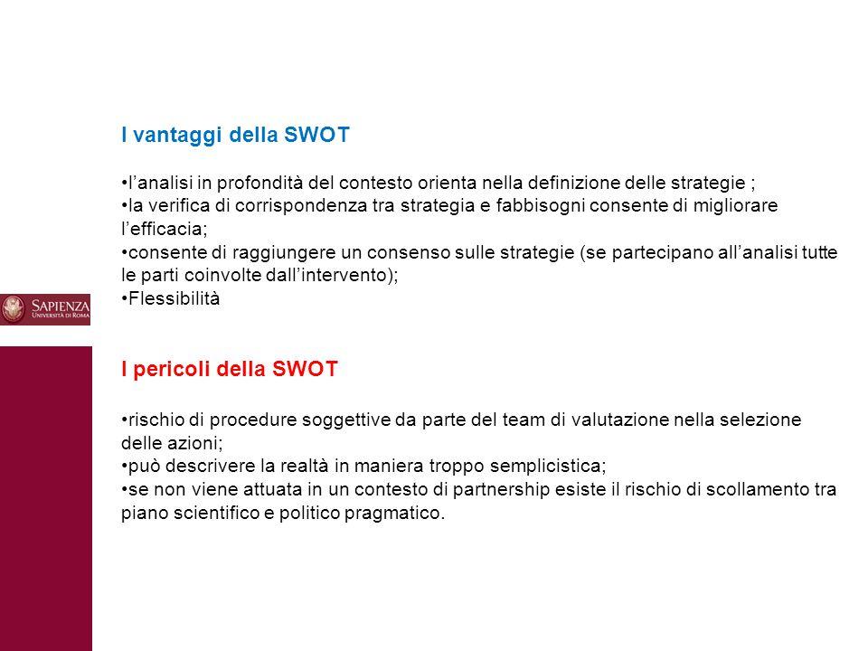 10 I vantaggi della SWOT l'analisi in profondità del contesto orienta nella definizione delle strategie ; la verifica di corrispondenza tra strategia