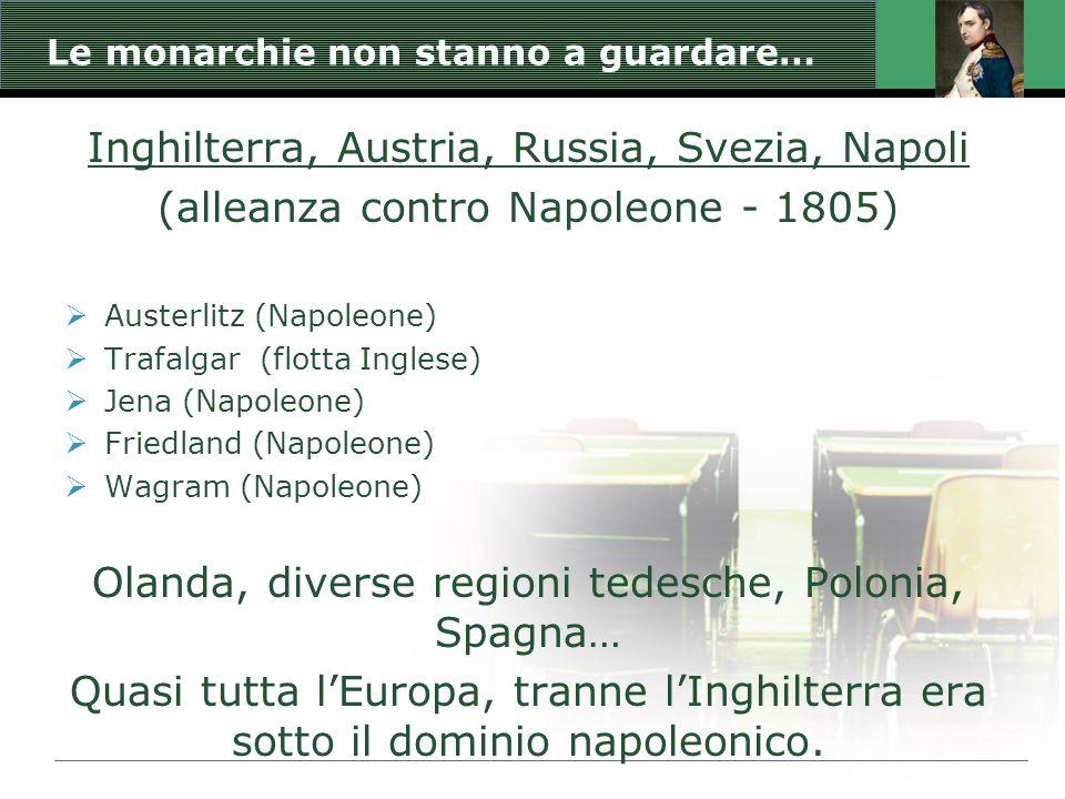Le monarchie non stanno a guardare… Inghilterra, Austria, Russia, Svezia, Napoli (alleanza contro Napoleone - 1805)  Austerlitz (Napoleone)  Trafalg