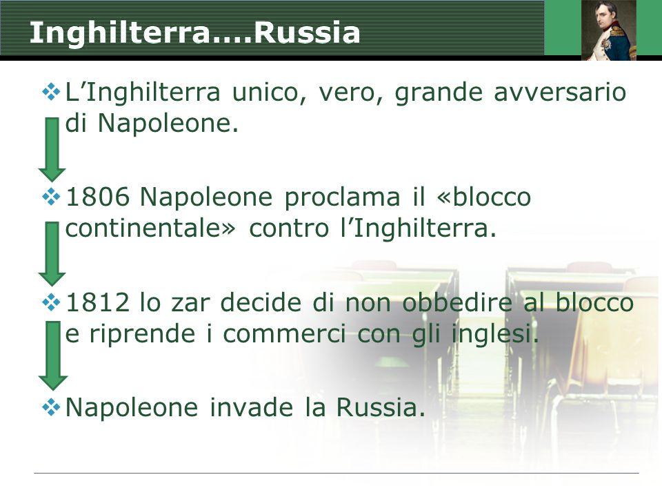 Inghilterra….Russia  L'Inghilterra unico, vero, grande avversario di Napoleone.  1806 Napoleone proclama il «blocco continentale» contro l'Inghilter