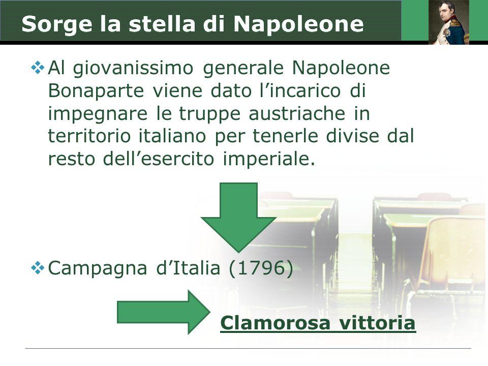 Campagna d'Italia  Trattato di Campoformio (1797):  Austria abbandona Milano e la Lombardia.