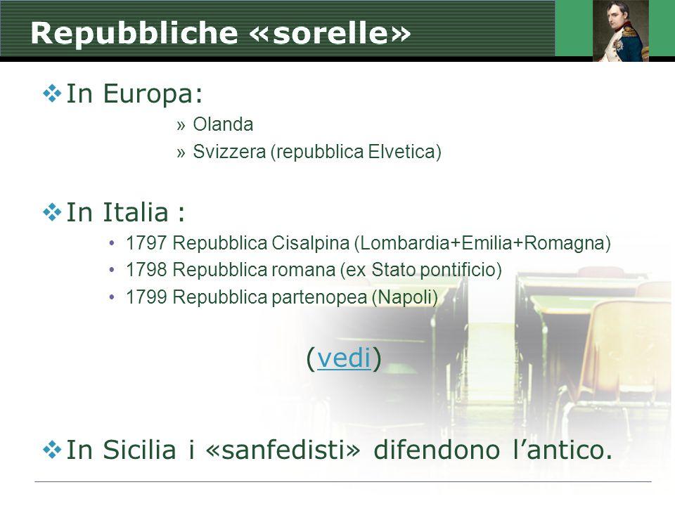  In Europa: »Olanda »Svizzera (repubblica Elvetica)  In Italia: 1797 Repubblica Cisalpina (Lombardia+Emilia+Romagna) 1798 Repubblica romana (ex Stat
