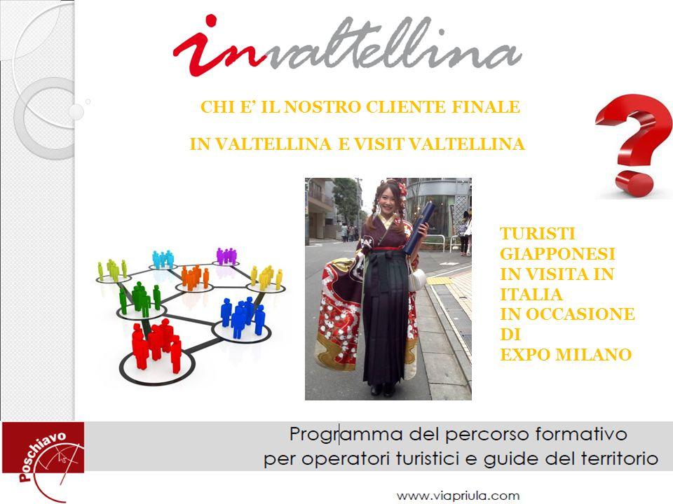 E voi chi siete? IL CONTESTO ITALY – EXPO MILANO 2015