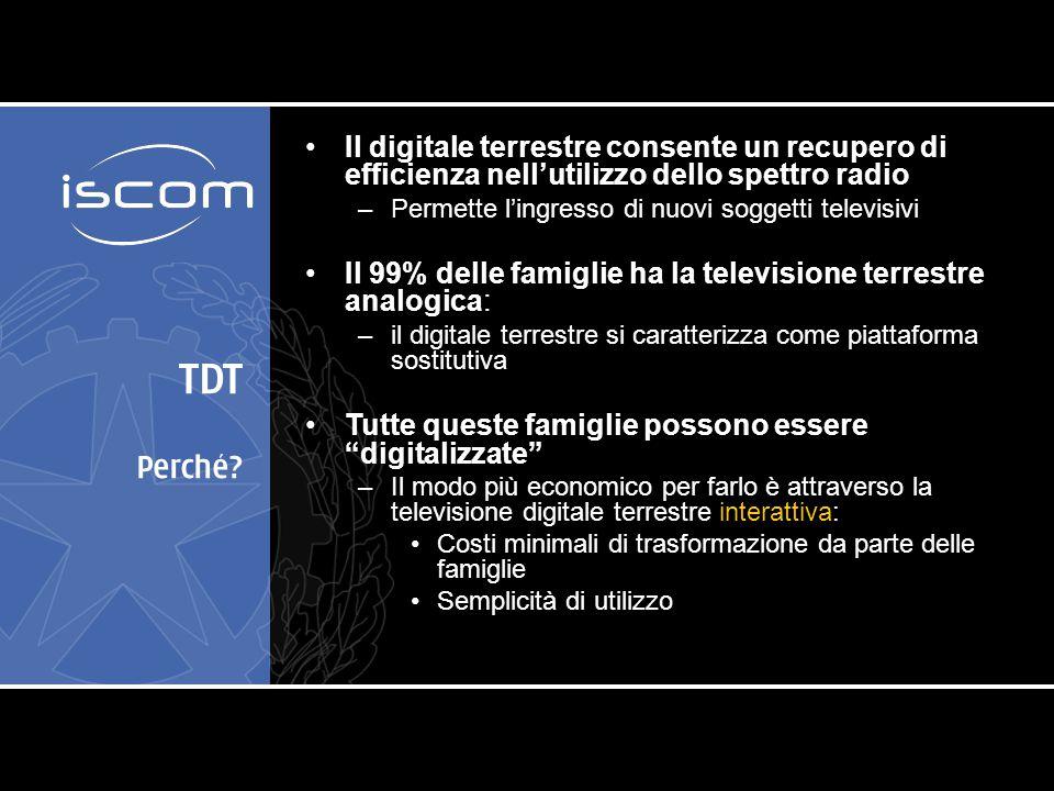 TDT Perché? Il digitale terrestre consente un recupero di efficienza nell'utilizzo dello spettro radio –Permette l'ingresso di nuovi soggetti televisi
