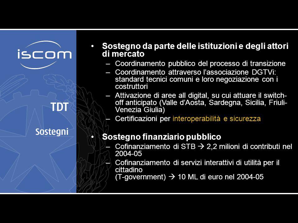 TDT Sostegni Sostegno da parte delle istituzioni e degli attori di mercato –Coordinamento pubblico del processo di transizione –Coordinamento attraverso l'associazione DGTVi: standard tecnici comuni e loro negoziazione con i costruttori –Attivazione di aree all digital, su cui attuare il switch- off anticipato (Valle d'Aosta, Sardegna, Sicilia, Friuli- Venezia Giulia) –Certificazioni per interoperabilità e sicurezza Sostegno finanziario pubblico –Cofinanziamento di STB  2,2 milioni di contributi nel 2004-05 –Cofinanziamento di servizi interattivi di utilità per il cittadino (T-government)  10 ML di euro nel 2004-05