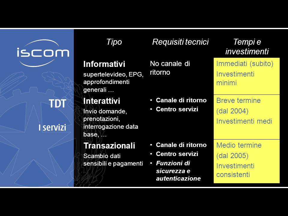 TDT I servizi TipoRequisiti tecniciTempi e investimenti Informativi supertelevideo, EPG, approfondimenti generali … No canale di ritorno Immediati (su
