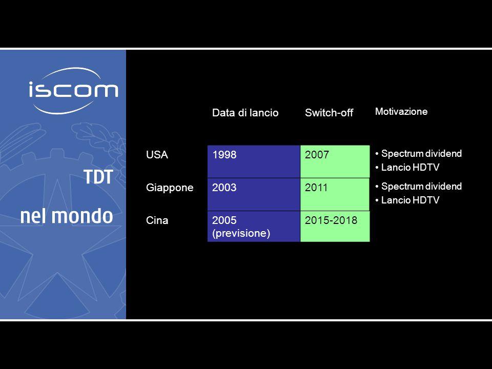 TDT nel mondo Data di lancioSwitch-off Motivazione USA19982007 Spectrum dividend Lancio HDTV Giappone20032011 Spectrum dividend Lancio HDTV Cina2005 (