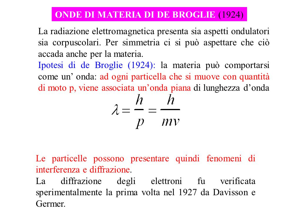 Le particelle possono presentare quindi fenomeni di interferenza e diffrazione.