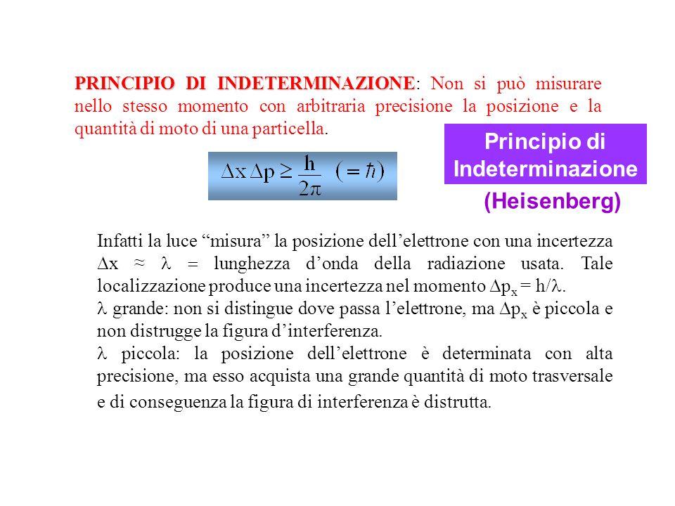 PRINCIPIO DI INDETERMINAZIONE PRINCIPIO DI INDETERMINAZIONE: Non si può misurare nello stesso momento con arbitraria precisione la posizione e la quantità di moto di una particella.