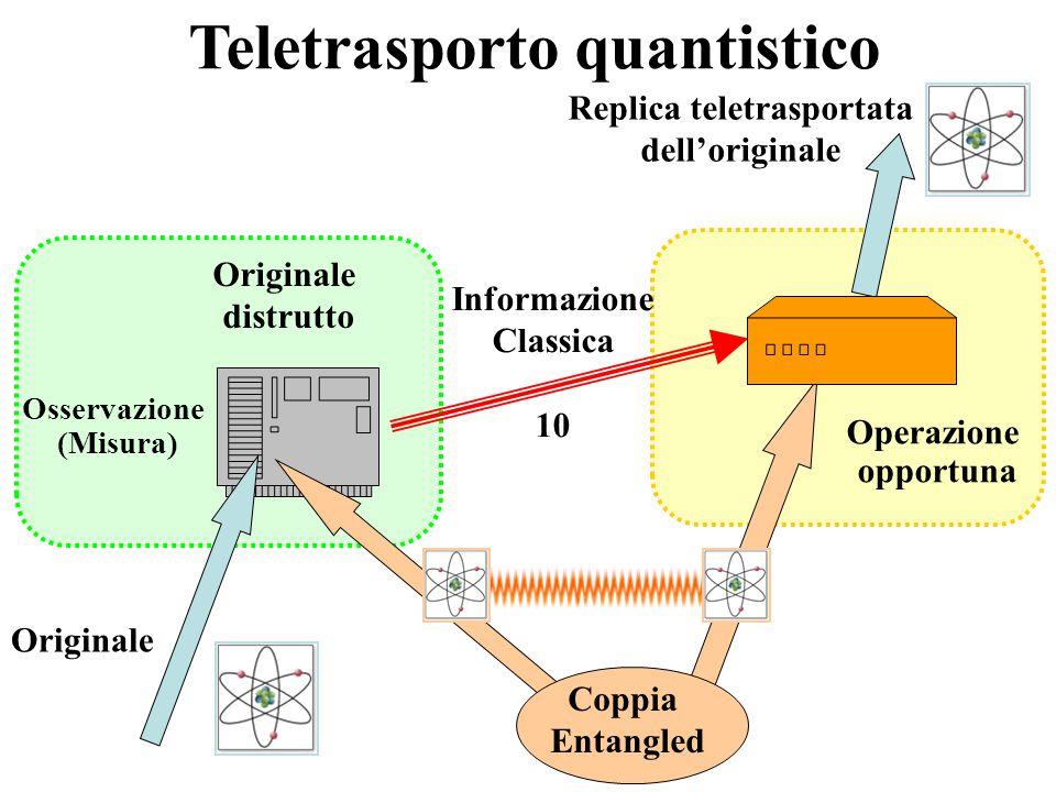 Teletrasporto quantistico Originale Osservazione (Misura) Originale distrutto Operazione opportuna Replica teletrasportata dell'originale Informazione Classica 10 Coppia Entangled