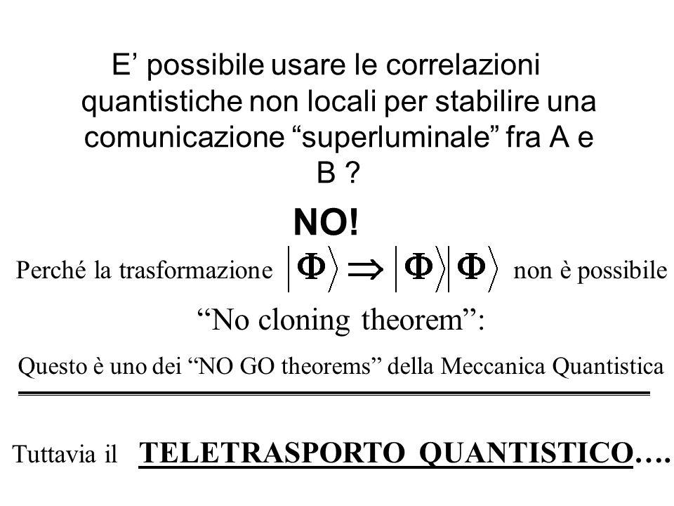 Perché la trasformazione non è possibile No cloning theorem : Questo è uno dei NO GO theorems della Meccanica Quantistica Tuttavia il TELETRASPORTO QUANTISTICO….
