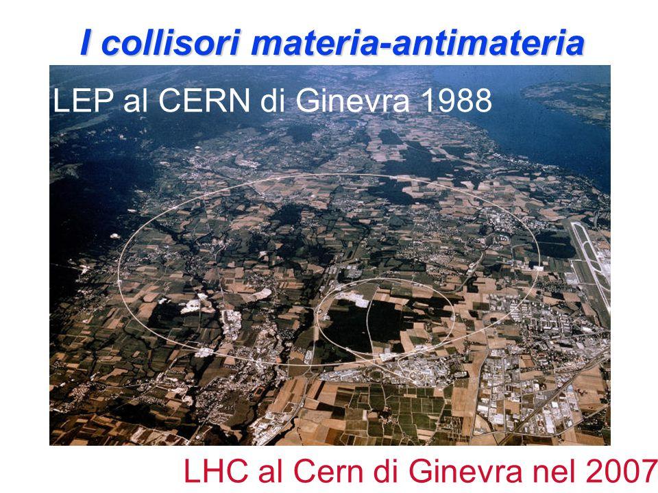 I collisori materia-antimateria ADA a Frascati 1959 ADONE a Frascati nel 1969 DA  NE LEP al CERN di Ginevra 1988 LHC al Cern di Ginevra nel 2007