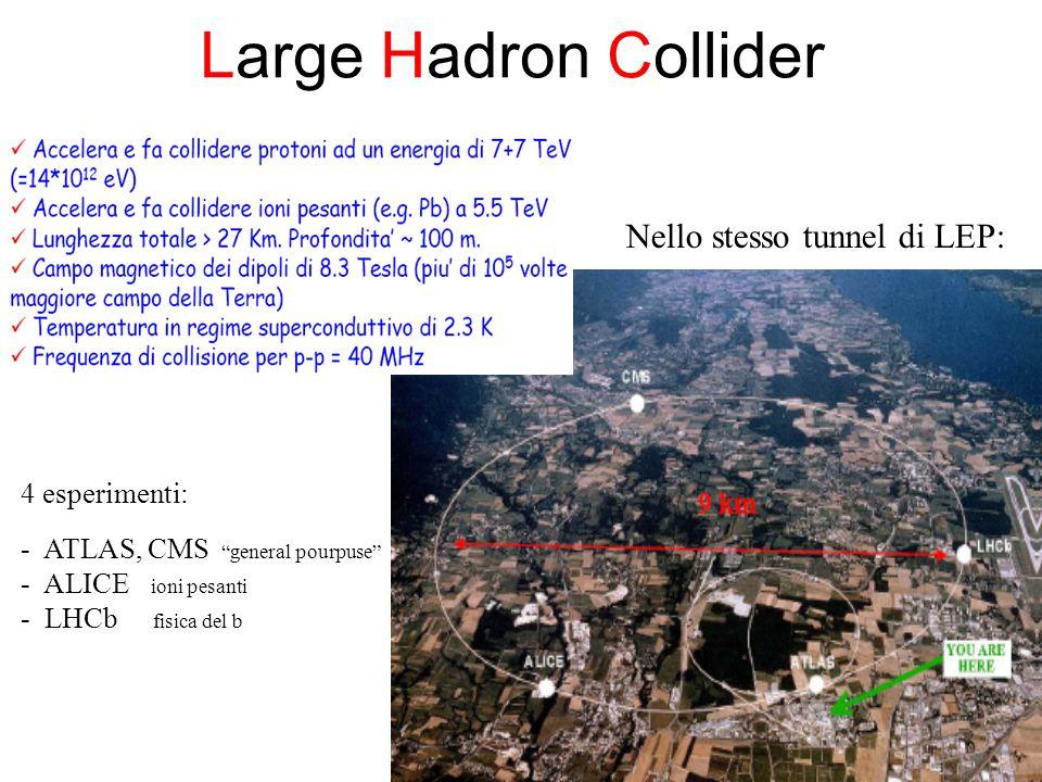 Nello stesso tunnel di LEP: 4 esperimenti: - ATLAS, CMS general pourpuse - ALICE ioni pesanti - LHCb fisica del b