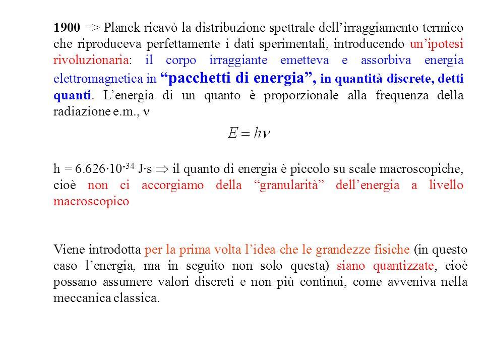 1900 => Planck ricavò la distribuzione spettrale dell'irraggiamento termico che riproduceva perfettamente i dati sperimentali, introducendo un'ipotesi rivoluzionaria: il corpo irraggiante emetteva e assorbiva energia elettromagnetica in pacchetti di energia , in quantità discrete, detti quanti.