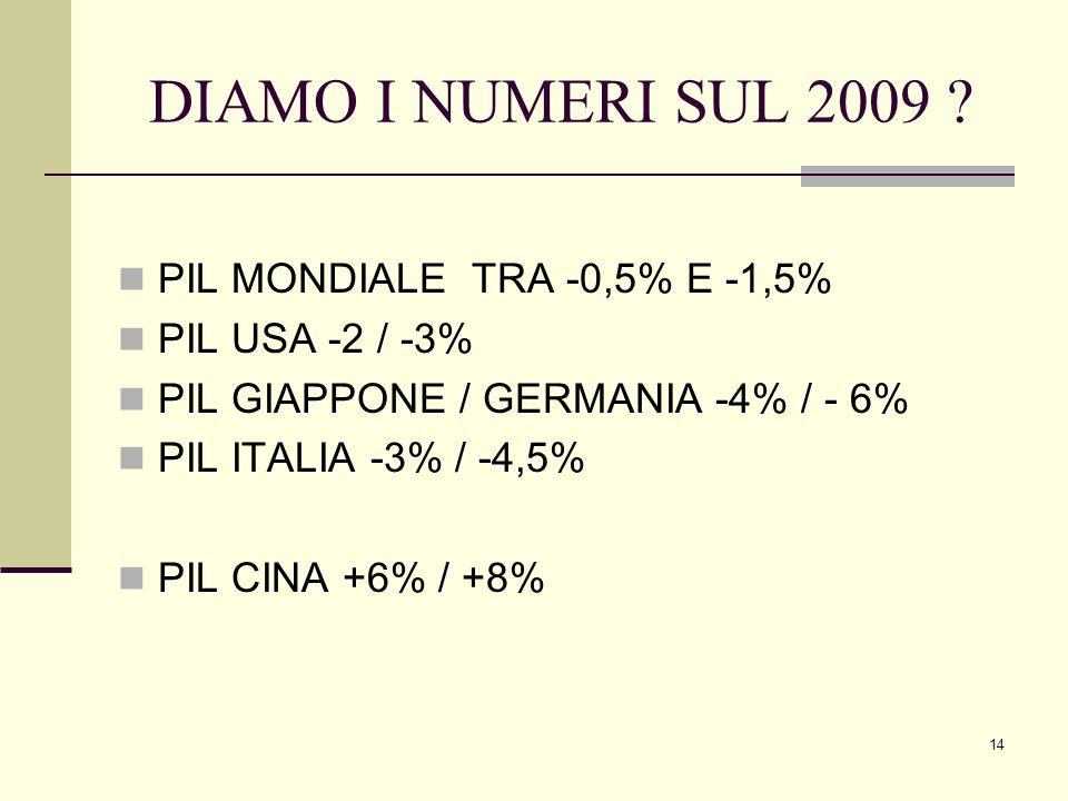 14 DIAMO I NUMERI SUL 2009 .