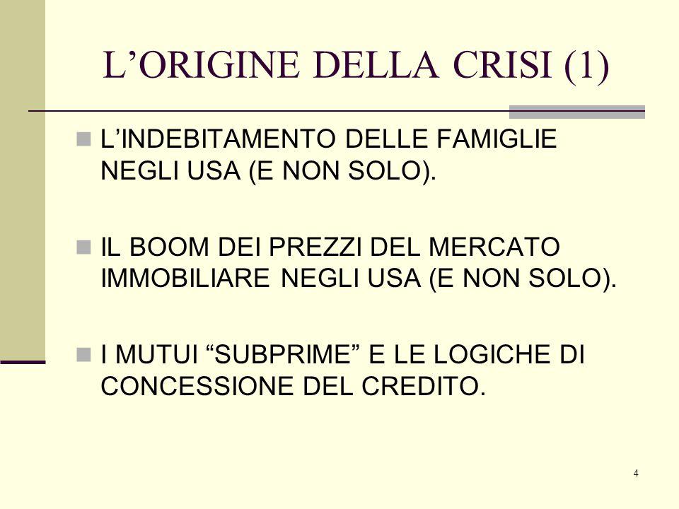 4 L'ORIGINE DELLA CRISI (1) L'INDEBITAMENTO DELLE FAMIGLIE NEGLI USA (E NON SOLO).