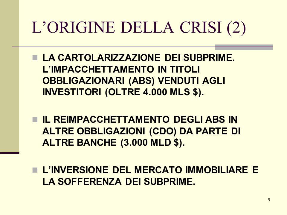 6 L'ORIGINE DELLA CRISI (3) IL RISCHIO SUBPRIME E' MOLTIPLICATO E DIFFUSO DALLE CARTOLARIZZAZIONI.