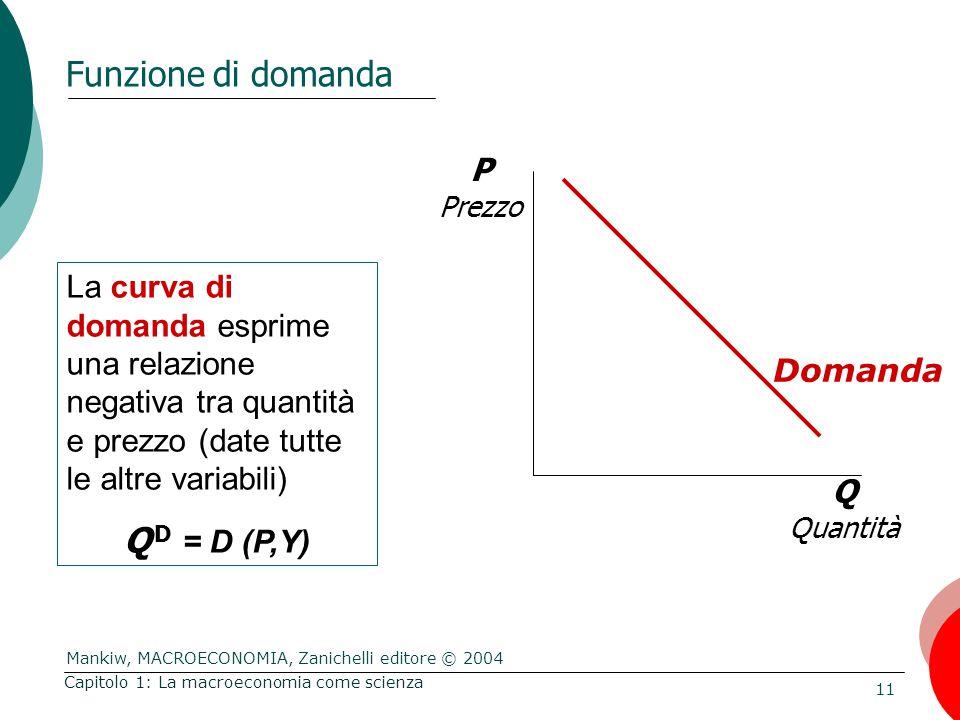 Mankiw, MACROECONOMIA, Zanichelli editore © 2004 11 Capitolo 1: La macroeconomia come scienza Funzione di domanda Q Quantità P Prezzo La curva di domanda esprime una relazione negativa tra quantità e prezzo (date tutte le altre variabili) Q D = D (P,Y) Domanda