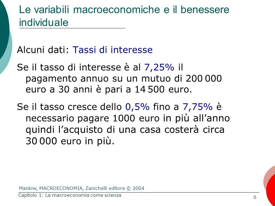 Mankiw, MACROECONOMIA, Zanichelli editore © 2004 6 Capitolo 1: La macroeconomia come scienza Alcuni dati: Tassi di interesse Se il tasso di interesse è al 7,25% il pagamento annuo su un mutuo di 200 000 euro a 30 anni è pari a 14 500 euro.