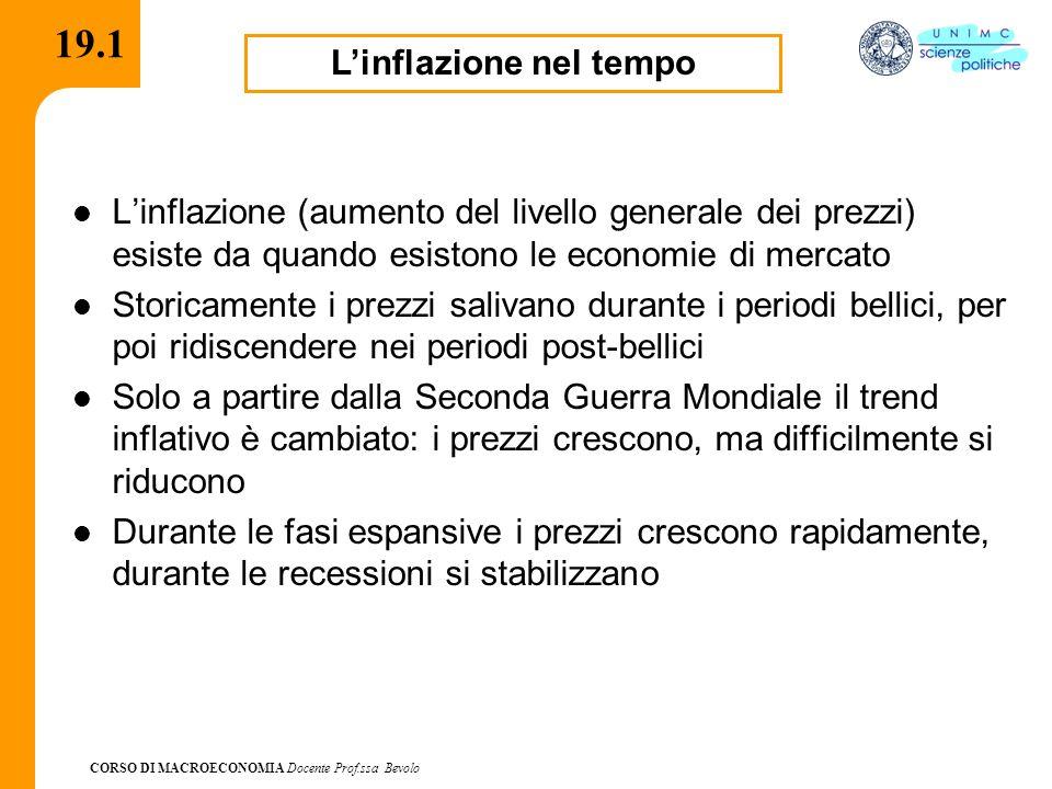 CORSO DI MACROECONOMIA Docente Prof.ssa Bevolo 19.1 L'inflazione (aumento del livello generale dei prezzi) esiste da quando esistono le economie di me