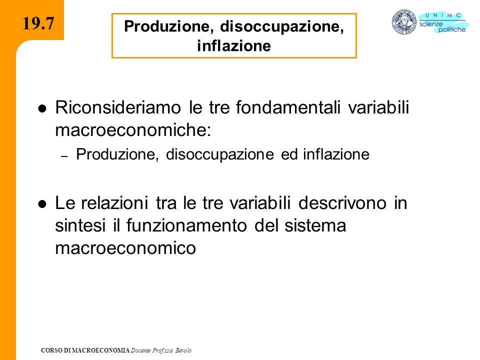 CORSO DI MACROECONOMIA Docente Prof.ssa Bevolo 19.7 Riconsideriamo le tre fondamentali variabili macroeconomiche: – Produzione, disoccupazione ed infl