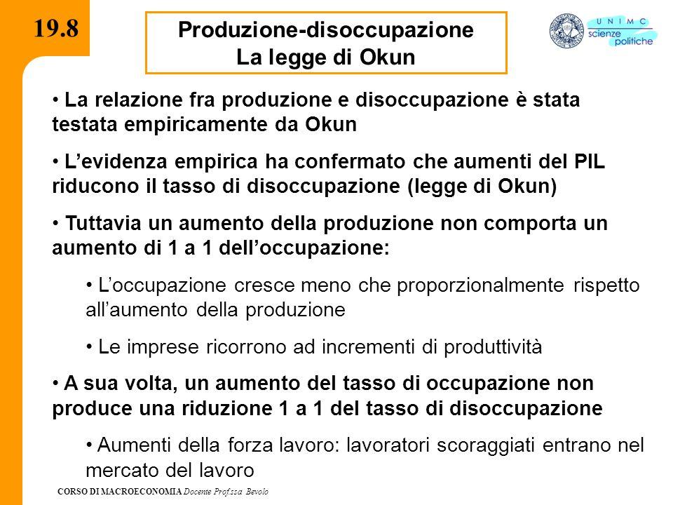 CORSO DI MACROECONOMIA Docente Prof.ssa Bevolo 19.8 Produzione-disoccupazione La legge di Okun La relazione fra produzione e disoccupazione è stata te
