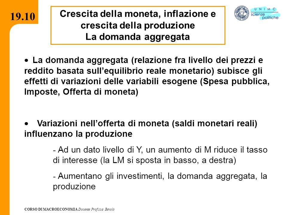 CORSO DI MACROECONOMIA Docente Prof.ssa Bevolo 19.10 Crescita della moneta, inflazione e crescita della produzione La domanda aggregata  La domanda a