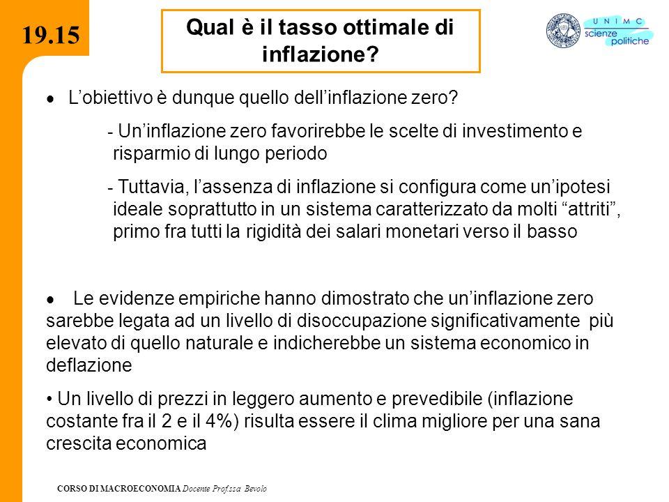 CORSO DI MACROECONOMIA Docente Prof.ssa Bevolo 19.15 Qual è il tasso ottimale di inflazione?  L'obiettivo è dunque quello dell'inflazione zero? - Un'