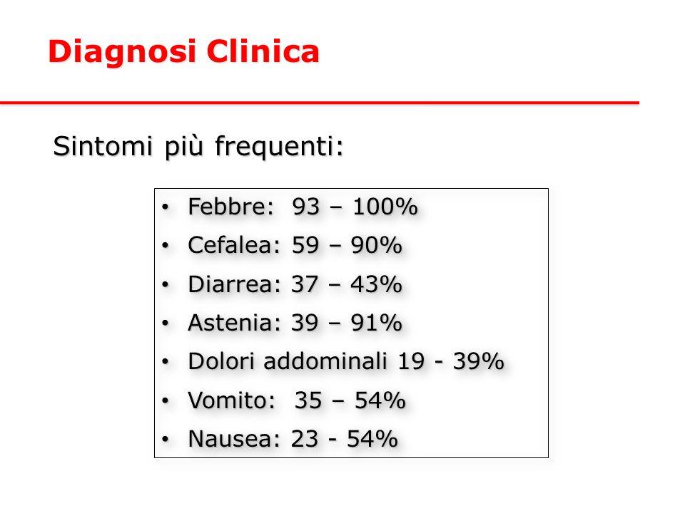 Febbre: 93 – 100% Febbre: 93 – 100% Cefalea: 59 – 90% Cefalea: 59 – 90% Diarrea: 37 – 43% Diarrea: 37 – 43% Astenia: 39 – 91% Astenia: 39 – 91% Dolori addominali 19 - 39% Dolori addominali 19 - 39% Vomito: 35 – 54% Vomito: 35 – 54% Nausea: 23 - 54% Nausea: 23 - 54% Febbre: 93 – 100% Febbre: 93 – 100% Cefalea: 59 – 90% Cefalea: 59 – 90% Diarrea: 37 – 43% Diarrea: 37 – 43% Astenia: 39 – 91% Astenia: 39 – 91% Dolori addominali 19 - 39% Dolori addominali 19 - 39% Vomito: 35 – 54% Vomito: 35 – 54% Nausea: 23 - 54% Nausea: 23 - 54% Diagnosi Clinica Sintomi più frequenti: