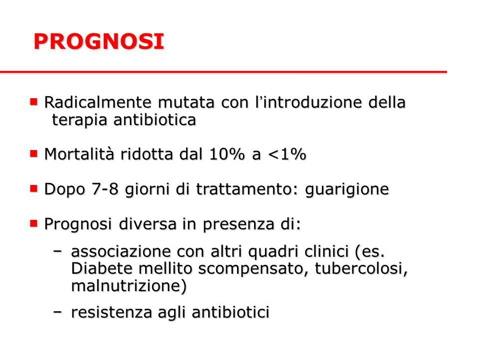 PROGNOSI ■ Radicalmente mutata con l'introduzione della terapia antibiotica ■ Mortalità ridotta dal 10% a <1% ■ Dopo 7-8 giorni di trattamento: guarig