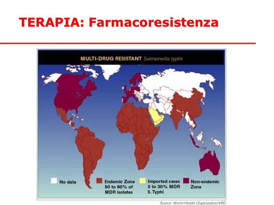 TERAPIA: Farmacoresistenza