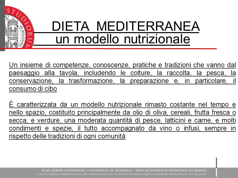 DIETA MEDITERRANEA un modello nutrizionale Un insieme di competenze, conoscenze, pratiche e tradizioni che vanno dal paesaggio alla tavola, includendo