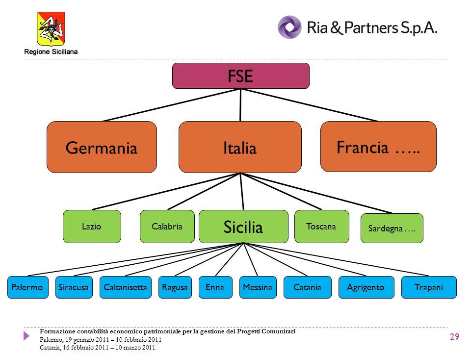 Formazione contabilità economico patrimoniale per la gestione dei Progetti Comunitari Palermo, 19 gennaio 2011 – 10 febbraio 2011 Catania, 16 febbraio 2011 – 10 marzo 2011 29 FSE ItaliaGermania Francia …..