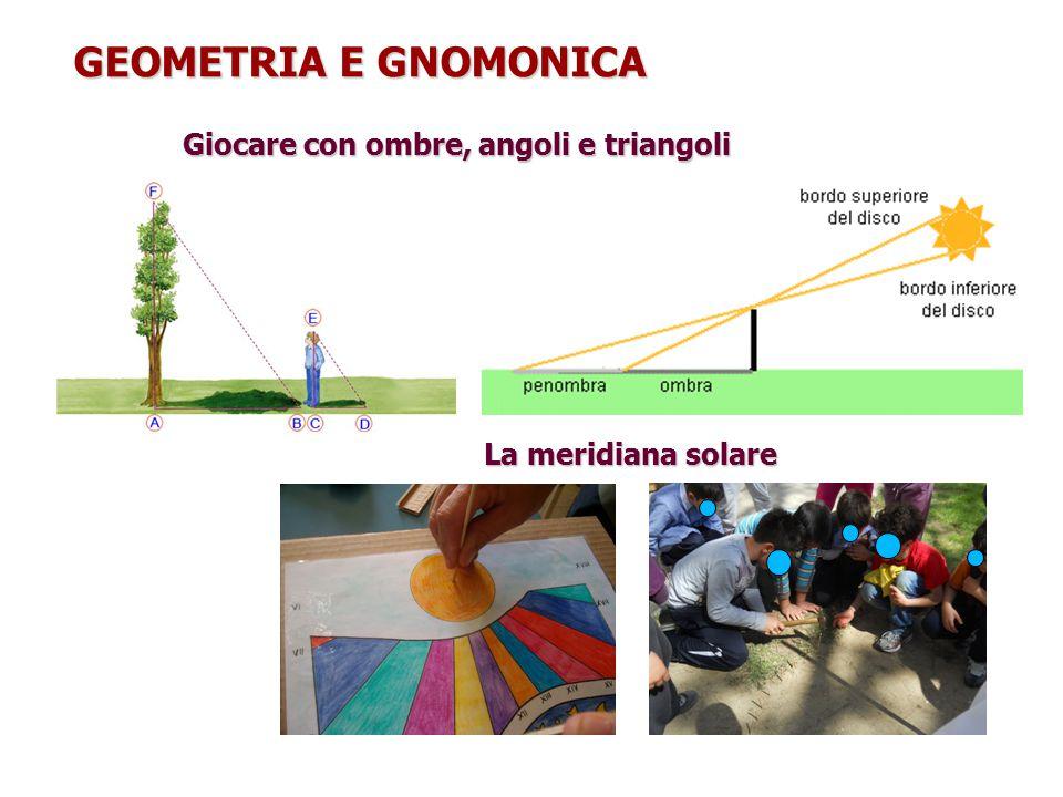 GEOMETRIA E GNOMONICA La meridiana solare Giocare con ombre, angoli e triangoli