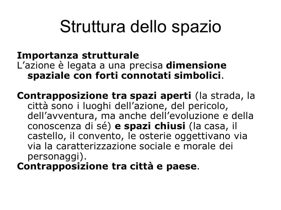 Struttura dello spazio Importanza strutturale L'azione è legata a una precisa dimensione spaziale con forti connotati simbolici. Contrapposizione tra