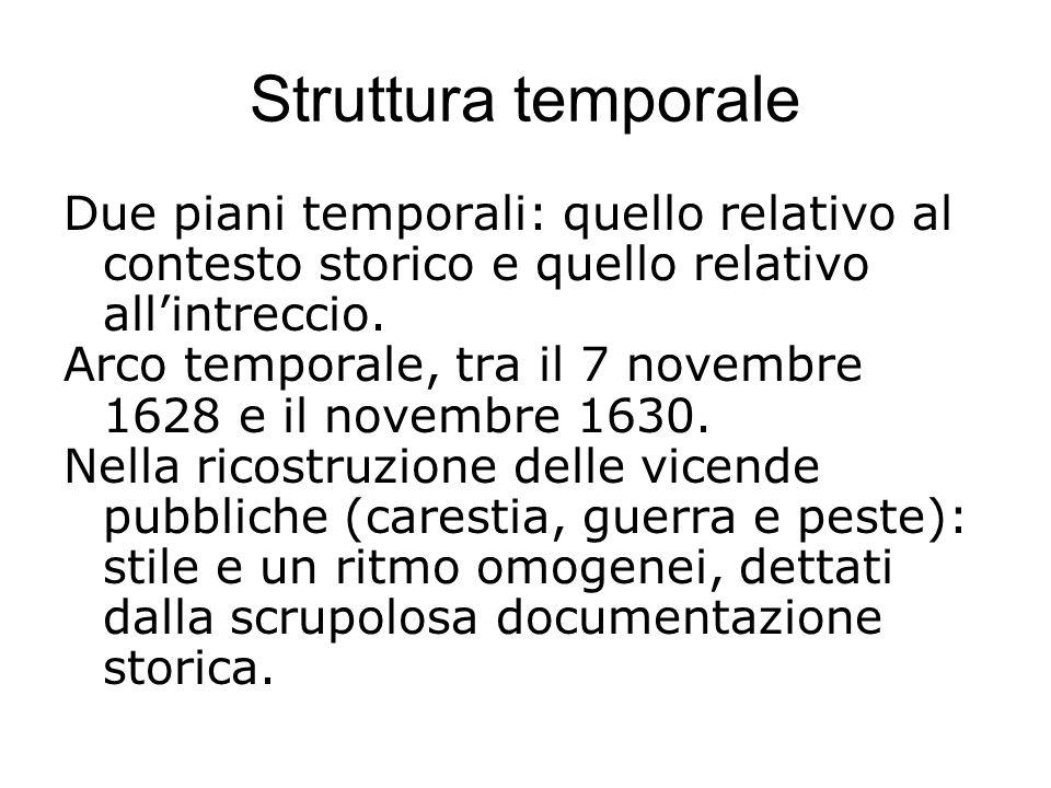 Struttura temporale Due piani temporali: quello relativo al contesto storico e quello relativo all'intreccio. Arco temporale, tra il 7 novembre 1628 e
