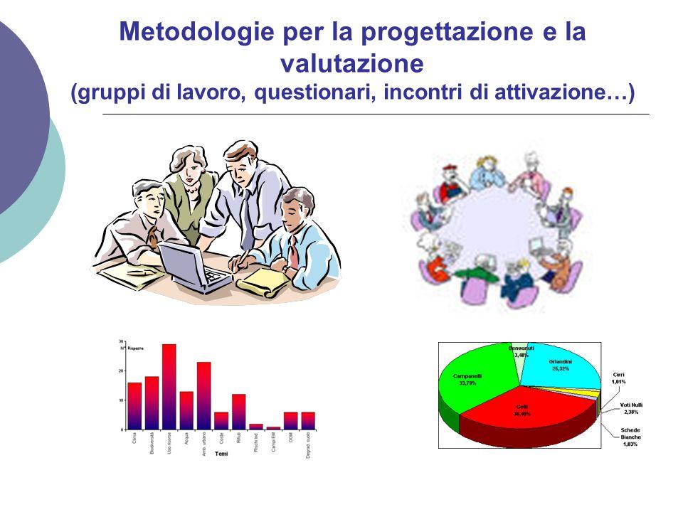 Metodologie per la progettazione e la valutazione (gruppi di lavoro, questionari, incontri di attivazione…)