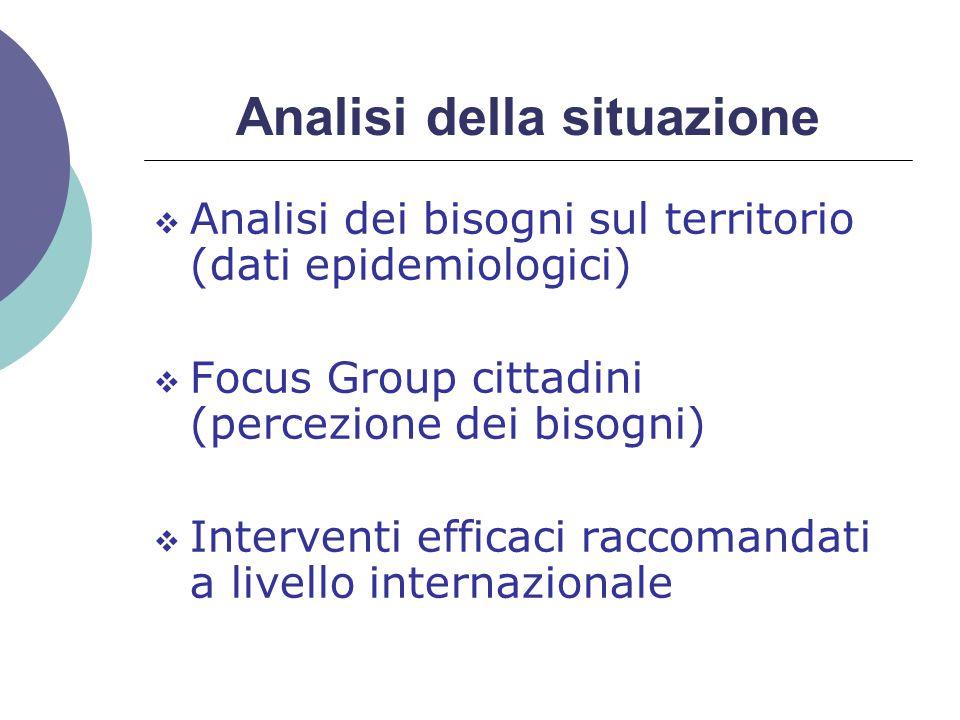 Analisi della situazione  Analisi dei bisogni sul territorio (dati epidemiologici)  Focus Group cittadini (percezione dei bisogni)  Interventi efficaci raccomandati a livello internazionale
