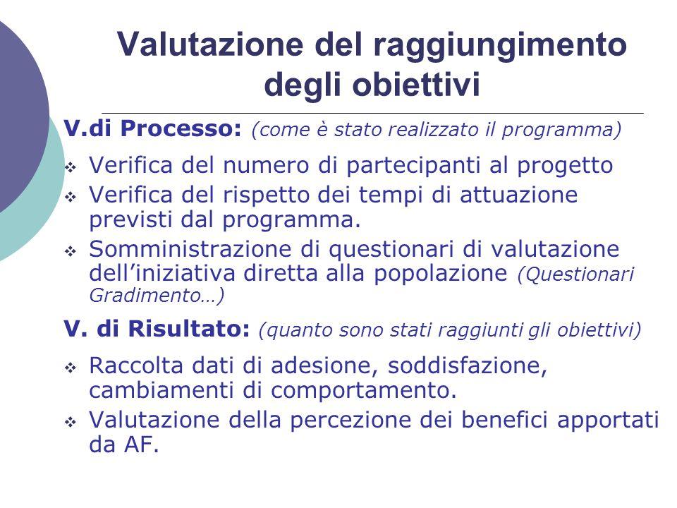 Valutazione del raggiungimento degli obiettivi V.di Processo: (come è stato realizzato il programma)  Verifica del numero di partecipanti al progetto  Verifica del rispetto dei tempi di attuazione previsti dal programma.