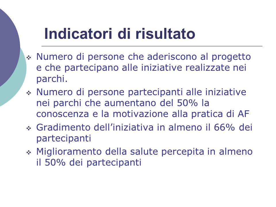 Indicatori di risultato  Numero di persone che aderiscono al progetto e che partecipano alle iniziative realizzate nei parchi.
