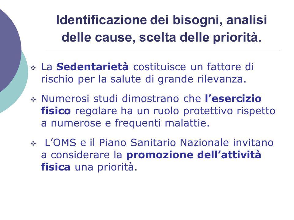 Identificazione dei bisogni, analisi delle cause, scelta delle priorità.