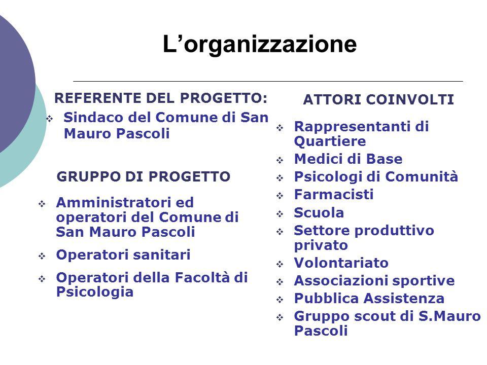 Programma delle azioni e tempi di realizzazione:  Novembre/Dicembre 2002: Costituzione del Gruppo di progetto allargato agli 'attori sociali' coinvolgibili.