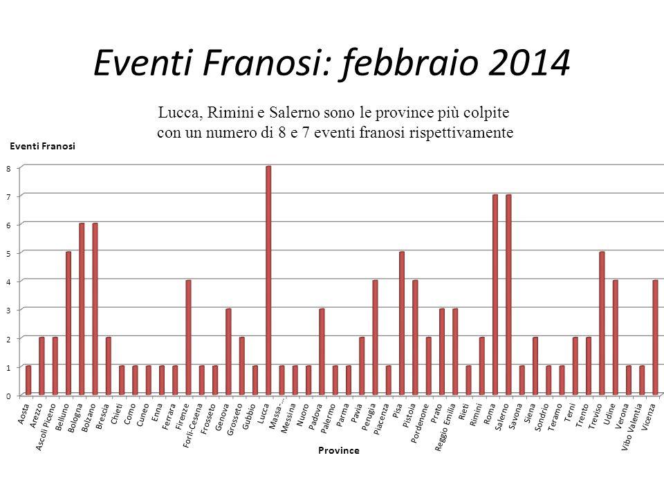Eventi Franosi: febbraio 2014 Lucca, Rimini e Salerno sono le province più colpite con un numero di 8 e 7 eventi franosi rispettivamente