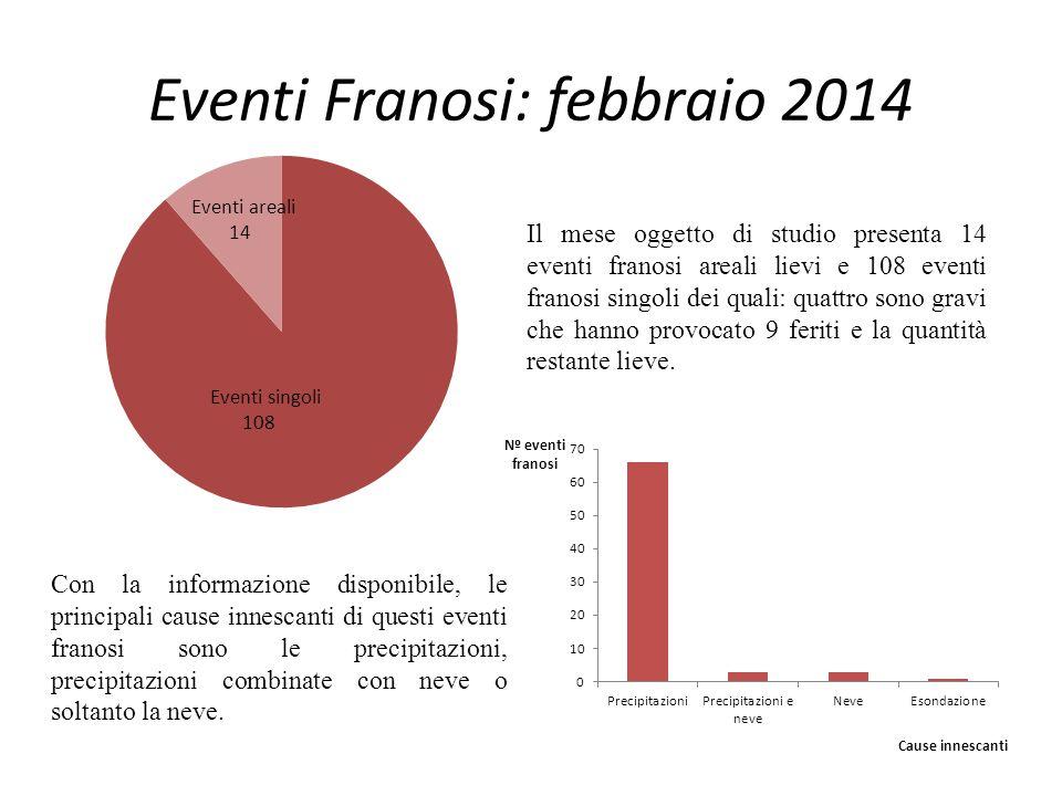 Eventi Franosi: febbraio 2014 Il mese oggetto di studio presenta 14 eventi franosi areali lievi e 108 eventi franosi singoli dei quali: quattro sono gravi che hanno provocato 9 feriti e la quantità restante lieve.