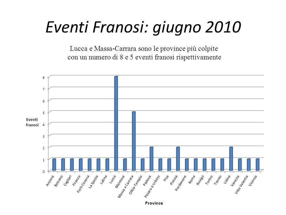 Eventi Franosi: giugno 2010 Lucca e Massa-Carrara sono le province più colpite con un numero di 8 e 5 eventi franosi rispettivamente