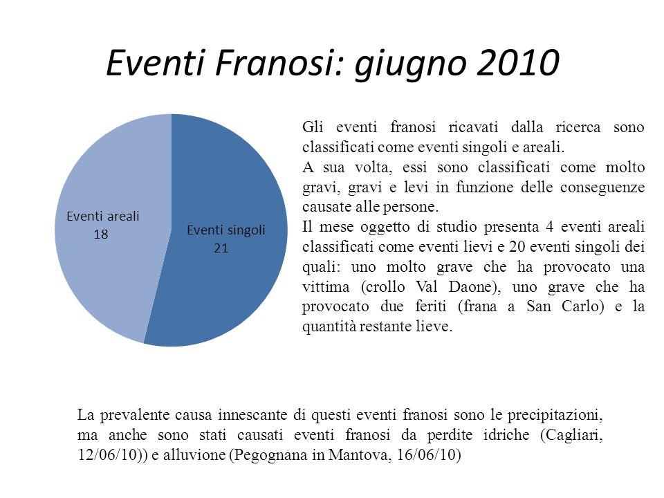 Eventi Franosi: giugno 2010 Gli eventi franosi ricavati dalla ricerca sono classificati come eventi singoli e areali.
