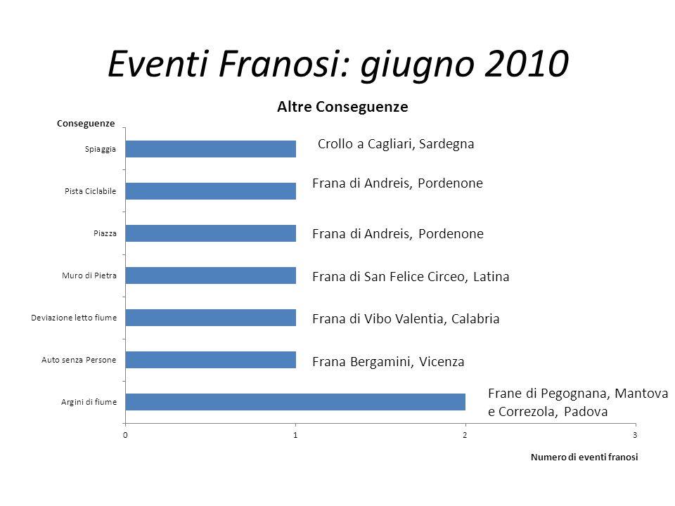 Eventi Franosi: giugno 2010 Frane di Pegognana, Mantova e Correzola, Padova