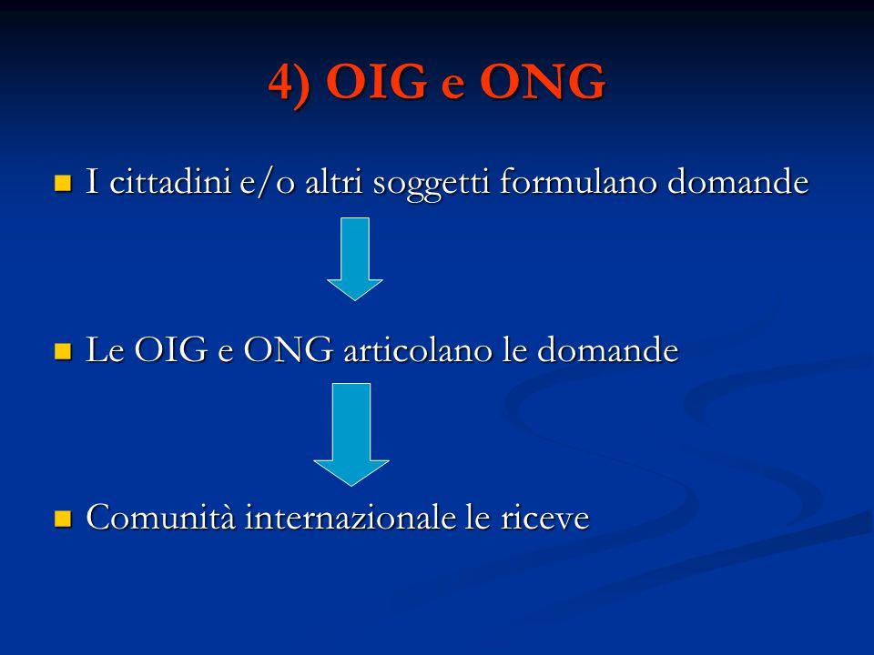 4) OIG e ONG I cittadini e/o altri soggetti formulano domande I cittadini e/o altri soggetti formulano domande Le OIG e ONG articolano le domande Le OIG e ONG articolano le domande Comunità internazionale le riceve Comunità internazionale le riceve